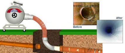 Pipe Repair Diagram